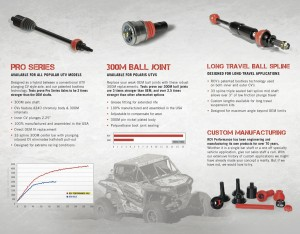 RCV. Off-Road Performance Products, Loves Park, IL - Ball Joints - Axles - Manufactured Products