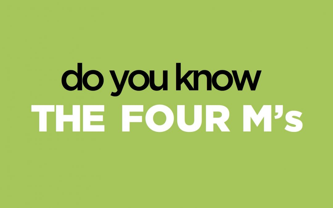 You Should Consider the four M's of Marketing